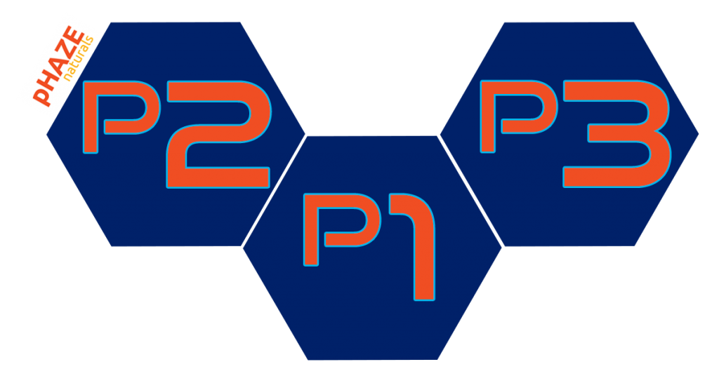 CBD Dosage - find your pHAZE